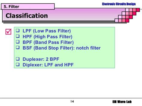 high pass filter basics high pass filter tutorial 28 images high pass filter vout vin 28 images high pass filter
