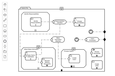 Web Based Tooling For Bpmn Dmn And Cmmn Bpmn Io Draw Io Templates