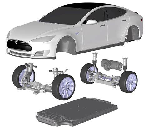 tesla model 3 onboard charger tesla双电机 小升级还是大突破 图 车云网