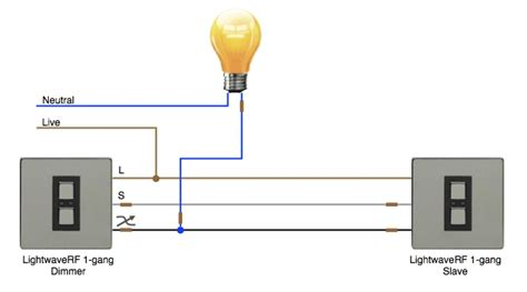 resistive dimmer wiring diagram 31 wiring diagram images