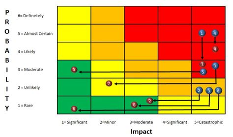 w9 ll risk analysis mercure aace 2013