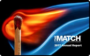 match annual 2017 annuals 1509821198 year in review nrmp 2017 annual report the match national resident matching program