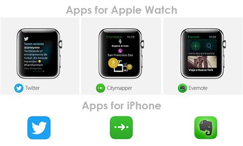 design apple watch 5 tips on app design for apple watch