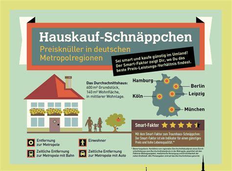 Hauskauf Immobilienscout24 by Infografik Content Erstellen Aber Wie Tricks Gibt S Hier