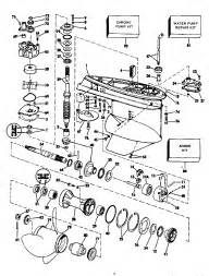 evinrude lower unit diagram i a 1983 evinrude i can t get the lower unit to