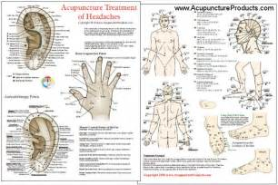 11 quot double sided laminated acupuncture treatment of headaches chart