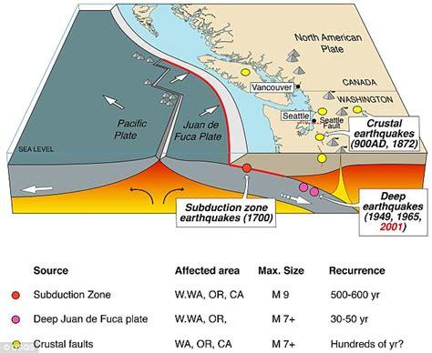 gling in california overdue earthquake in california set to be far worse than