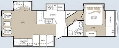 3 Bedroom Rv Floor Plan The Perfect Rv An Eclectic Mind