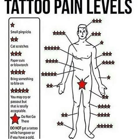 Tattoo On Back Of Neck Does It Hurt | wondering how much the next tattoo will hurt bored art
