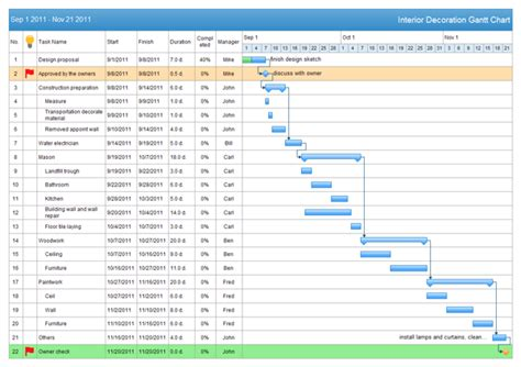 Gantt Chart Software Create Gantt Chart With Free Gantt Chart Templates Gantt Chart Template For Project Management