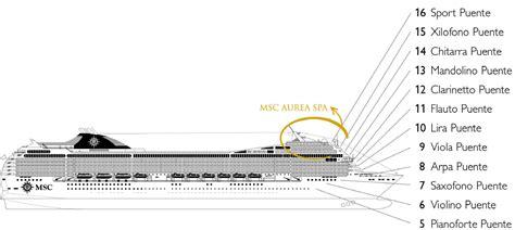 cabine msc cat 233 gories et cabines du bateau msc orchestra msc
