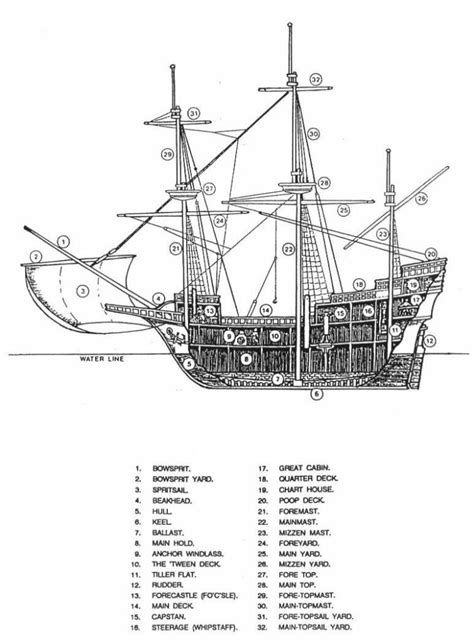 pirate ship diagram pirate ship parts diagram pirate get free image about