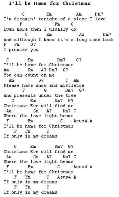 guitar guitar chords rudolph the nosed reindeer