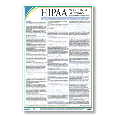 Free Printable Hipaa Poster | hipaa notice of privacy practices poster free shipping