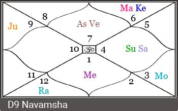 priyanka chopra astrological birth chart priyanka chopra horoscope a vedic astrology perspective