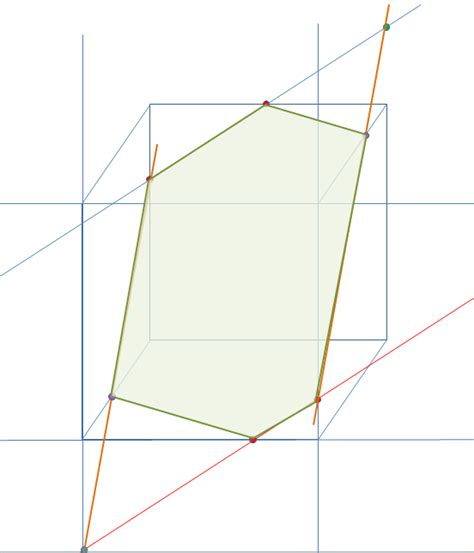 cross section cube geometry construct the cross section of a cube by a
