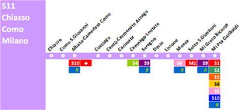 treni como porta garibaldi linee s servizio ferroviario suburbano comune di sesto