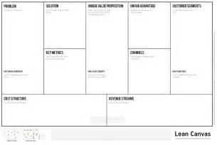 strategic management templates duri chitayat