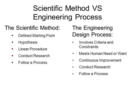 process design criteria definition unit 2 engineering design process ppt video online download