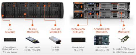 M Fa storage announces new program new hardware new software services geekfluent