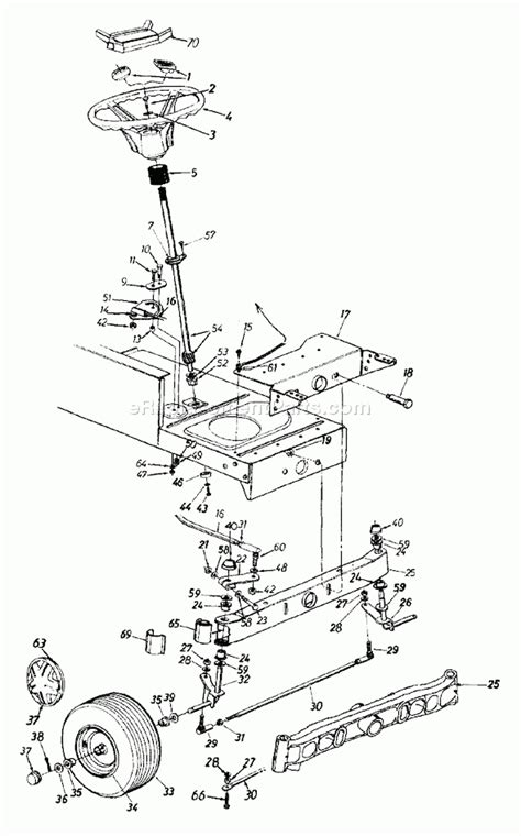 mtd yard machine parts diagram mtd lawn tractor parts diagram automotive parts diagram