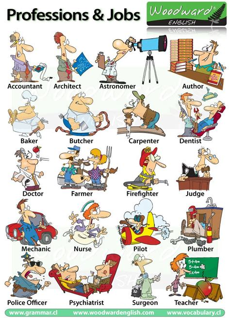 imagenes in english professions occupations jobs english vocabulary