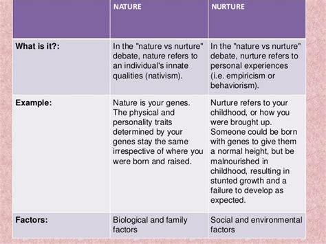 Nurture Vs Nature Essay by Essay On Nature Vs Nurture Intelligence 3 Great Resources For A Nature Vs Nurture Essay Debate