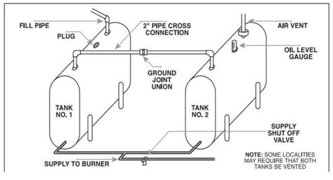 tank piping diagram single and fuel tank piping diagram heating help