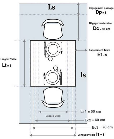 dimension table cuisine 40 best images about furniture dimensions on
