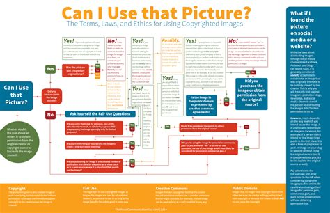 google images you can use photopin free photos for bloggers via creative commons