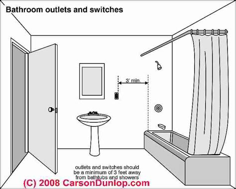 Ontario Electrical Code Bathroom Fan Electrical Outlet Locations Where Should Electrical