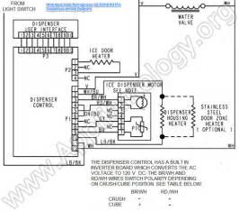 whirlpool gold refrigerator gc5shexnt04 dispenser wiring diagram fixitnow samurai