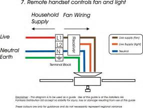 ceiling fan wiring diagram with remote images