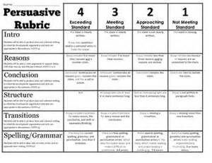 100 writing prompts inspired by social media books this persuasive essay rubric uses standards based grading