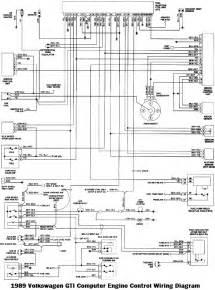 1989 volkswagen golf gl gti electrical wiring diagrama