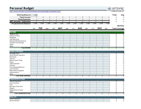 personal yearly budget template personal budget spreadsheet