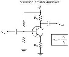 common emitter lifier resistor values knowing this calculate the necessary resistance values for the following fixed value resistor