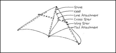 King O' Kites Delta Kite Diagram