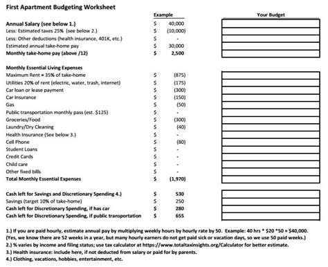 apartment budget 114 best first apartment finances images on pinterest