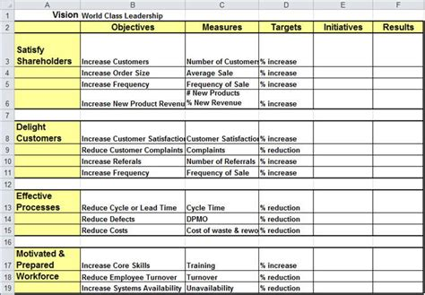 department scorecard template balanced scorecard template excel align to kpis