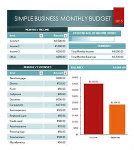 Sample Business Budget Template Sample Budget Worksheet 4 Documents In Pdf Excel