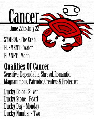 so into this i dont fit some of the cancer description
