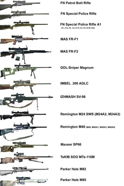 range epice 992 17 best images about next sniper rifle on the