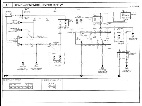 2005 kia spectra engine diagram trusted wiring diagrams 2005 kia spectra ac wiring diagram somurich