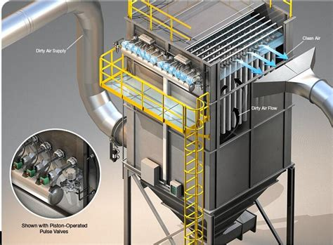 industrial price filter bag cement plant dust collector china manufacturer air purifier