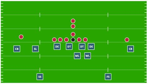 football playbook template american football rachael edwards