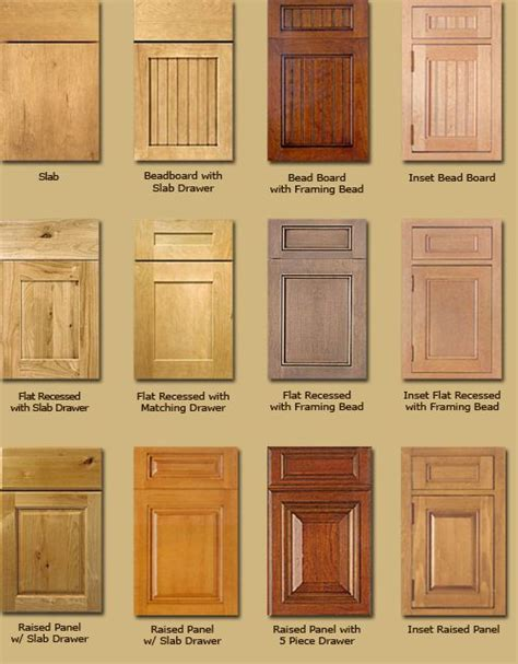 kitchen cabinet door styles and shapes to select home kitchen cabinets types quicua com