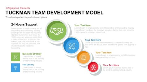 Team Development Tuckman S Stages Related Keywords Tuckman S Stages