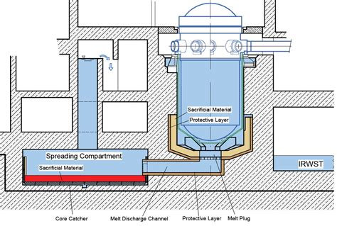 Blueprints House file chrs epr catcher flooding jpg wikimedia commons