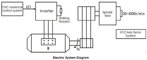 how does a braking resistor work how does braking resistor work 28 images applications for vfds and energy regeneration